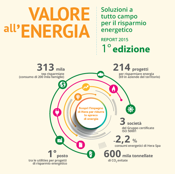 box_valore_energia_1446485111